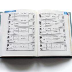 kapesní Cestovní deník